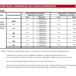 FCCC Comm Bus Warranty Coverage 082815
